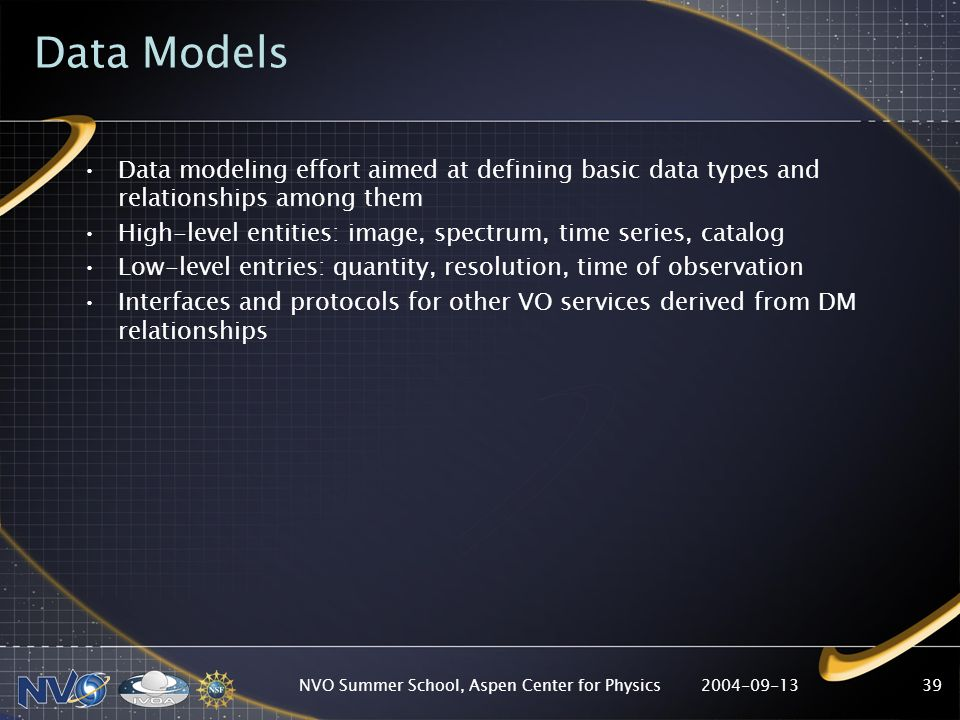 2004-09-13NVO Summer School, Aspen Center for Physics39 Data Models Data modeling effort aimed at defining basic data types and relationships among them High-level entities: image, spectrum, time series, catalog Low-level entries: quantity, resolution, time of observation Interfaces and protocols for other VO services derived from DM relationships