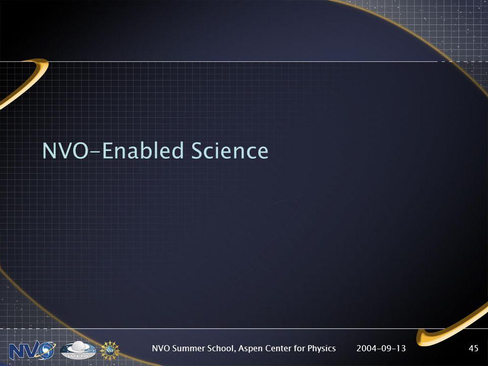 2004-09-13NVO Summer School, Aspen Center for Physics45 NVO-Enabled Science