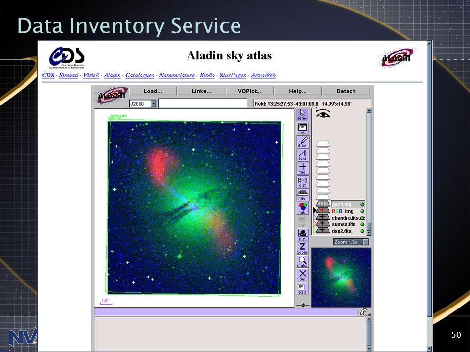 2004-09-13NVO Summer School, Aspen Center for Physics50 Data Inventory Service