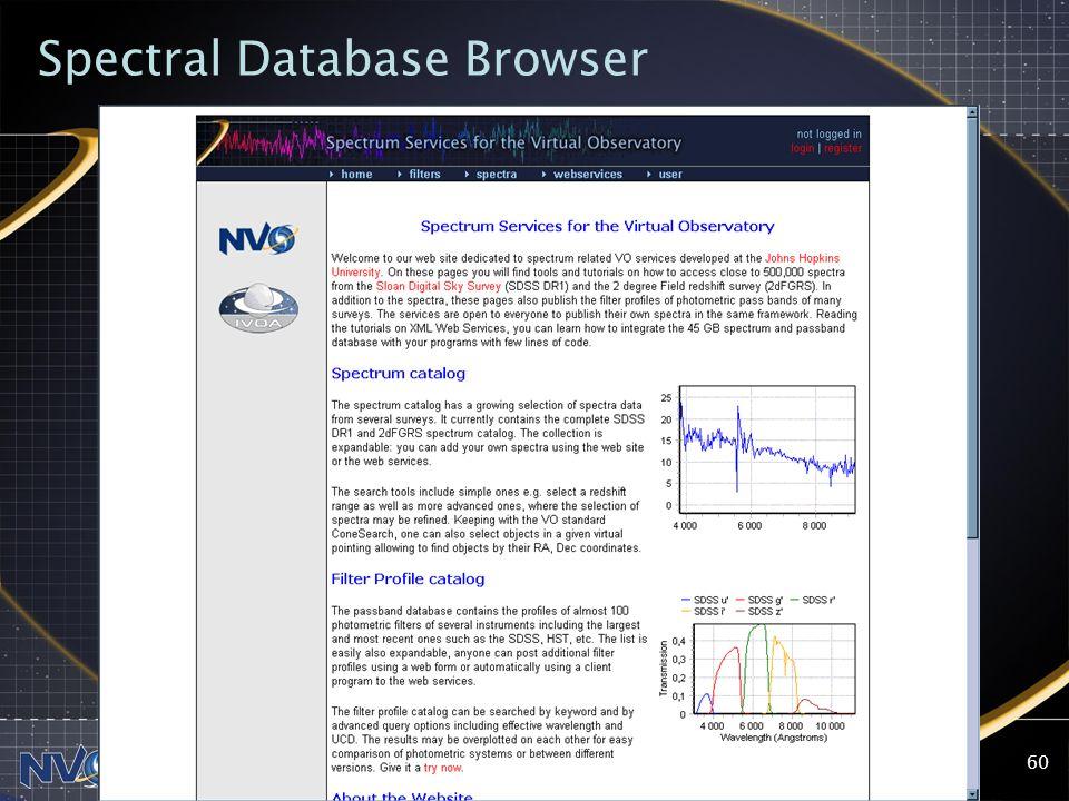 2004-09-13NVO Summer School, Aspen Center for Physics60 Spectral Database Browser