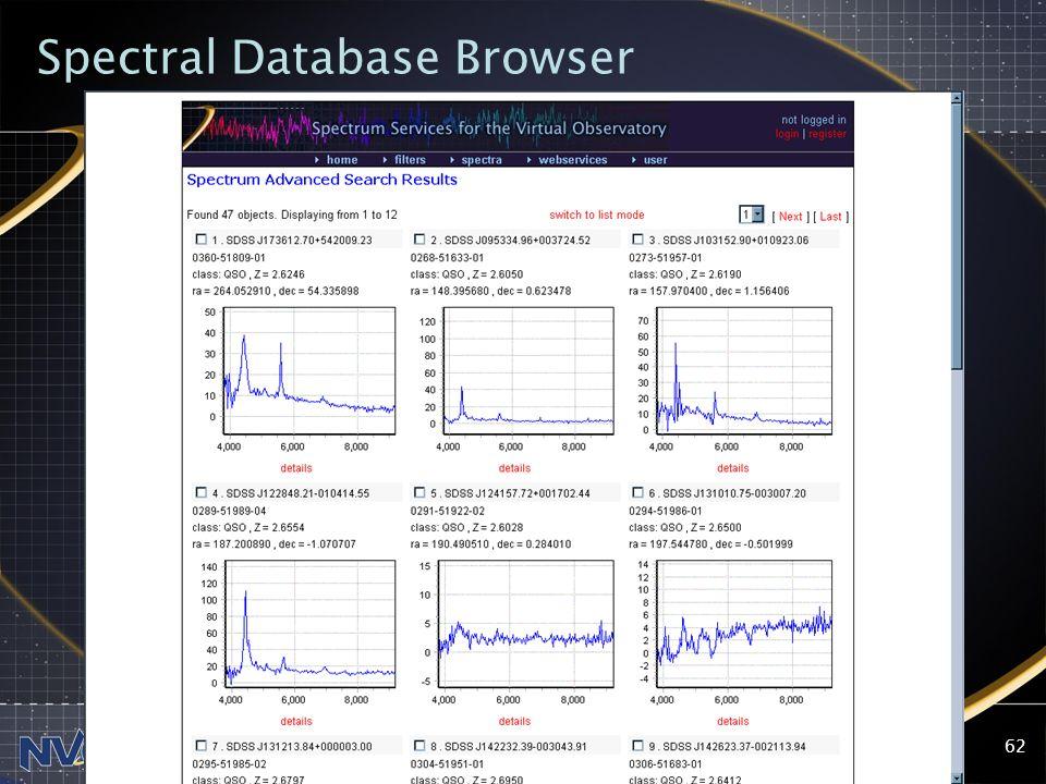 2004-09-13NVO Summer School, Aspen Center for Physics62 Spectral Database Browser