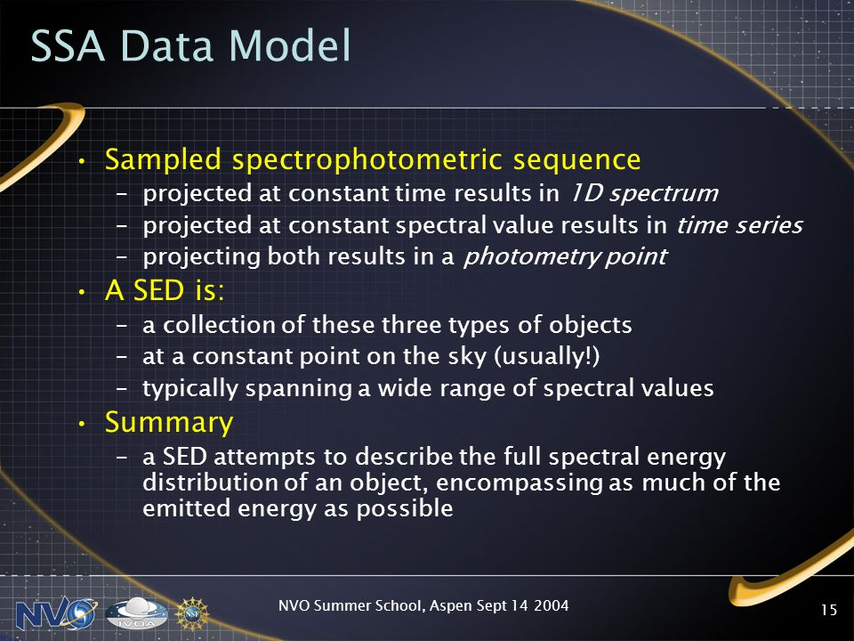 NVO Summer School, Aspen Sept 14 2004 15 SSA Data Model Sampled spectrophotometric sequence –projected at constant time results in 1D spectrum –projec