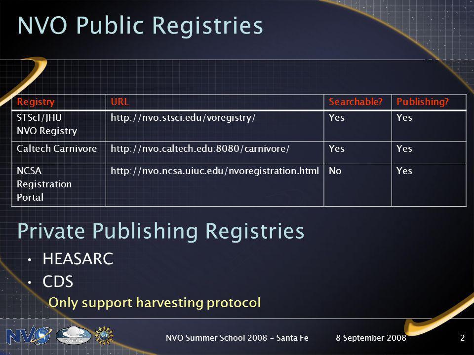 8 September 2008NVO Summer School 2008 – Santa Fe2 NVO Public Registries RegistryURLSearchable?Publishing.