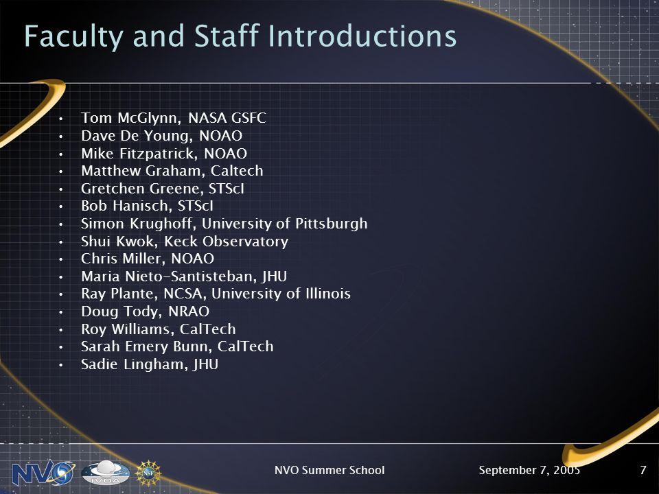 September 7, 2005NVO Summer School7 Faculty and Staff Introductions Tom McGlynn, NASA GSFC Dave De Young, NOAO Mike Fitzpatrick, NOAO Matthew Graham,
