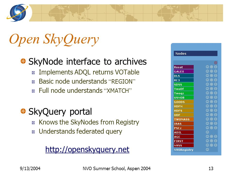 9/13/2004NVO Summer School, Aspen 200413 Open SkyQuery SkyNode interface to archives Implements ADQL returns VOTable Basic node understands REGION Full node understands XMATCH SkyQuery portal Knows the SkyNodes from Registry Understands federated query http://openskyquery.net