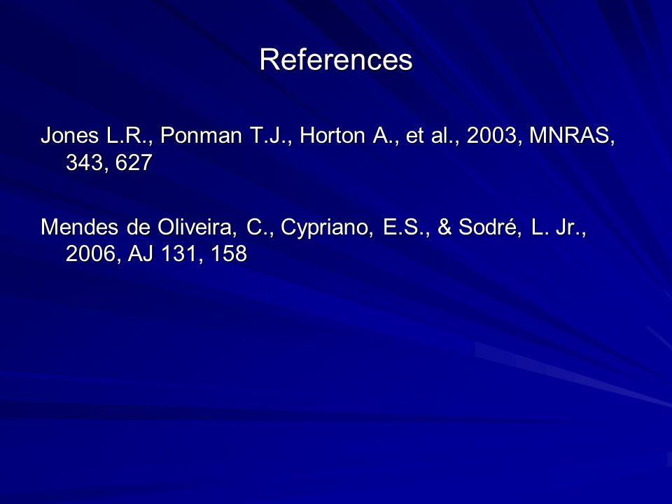References Jones L.R., Ponman T.J., Horton A., et al., 2003, MNRAS, 343, 627 Mendes de Oliveira, C., Cypriano, E.S., & Sodré, L. Jr., 2006, AJ 131, 15
