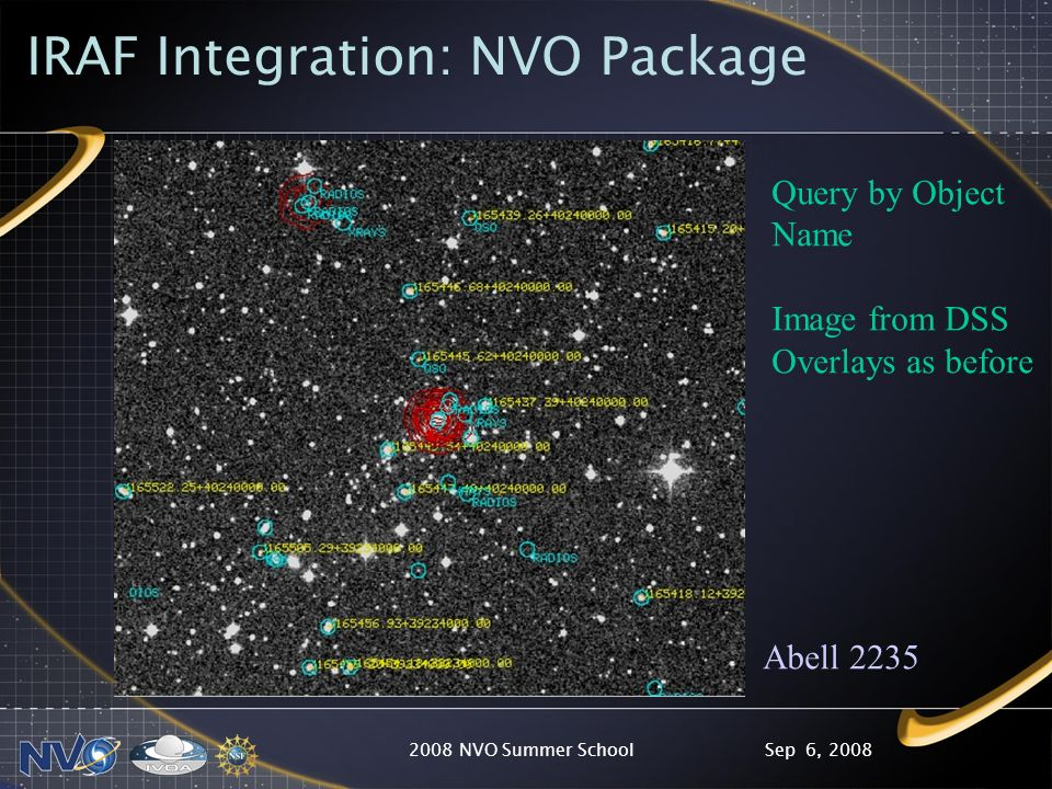 Sep 6, 20082008 NVO Summer School IRAF Integration: NVO Package Query by Object Name Image from DSS Overlays as before Abell 2235