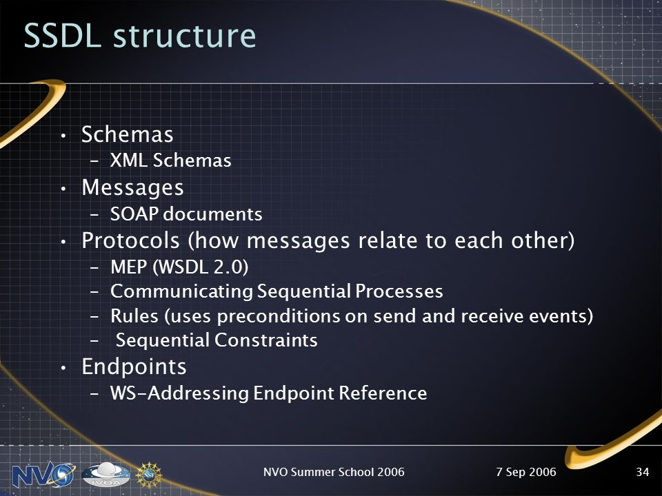 7 Sep 2006NVO Summer School 200634 SSDL structure Schemas –XML Schemas Messages –SOAP documents Protocols (how messages relate to each other) –MEP (WS