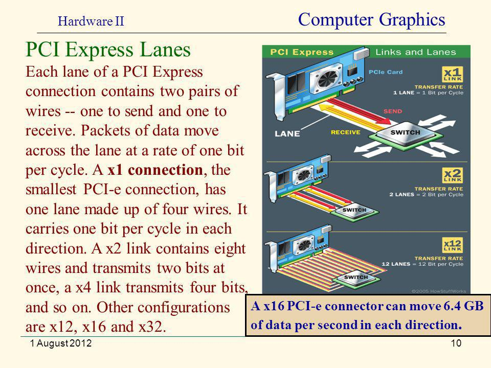10 Each lane of a PCI Express connection contains two pairs of wires -- one to send and one to receive.