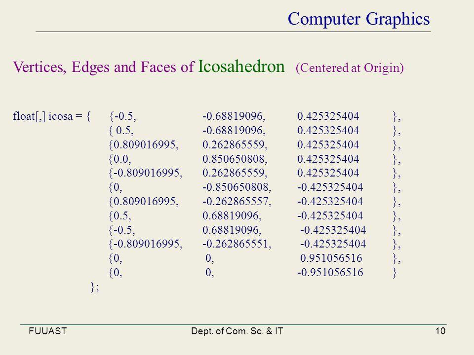 FUUASTDept. of Com. Sc. & IT10 Computer Graphics float[,] icosa = { {-0.5, -0.68819096, 0.425325404}, { 0.5, -0.68819096, 0.425325404}, {0.809016995,