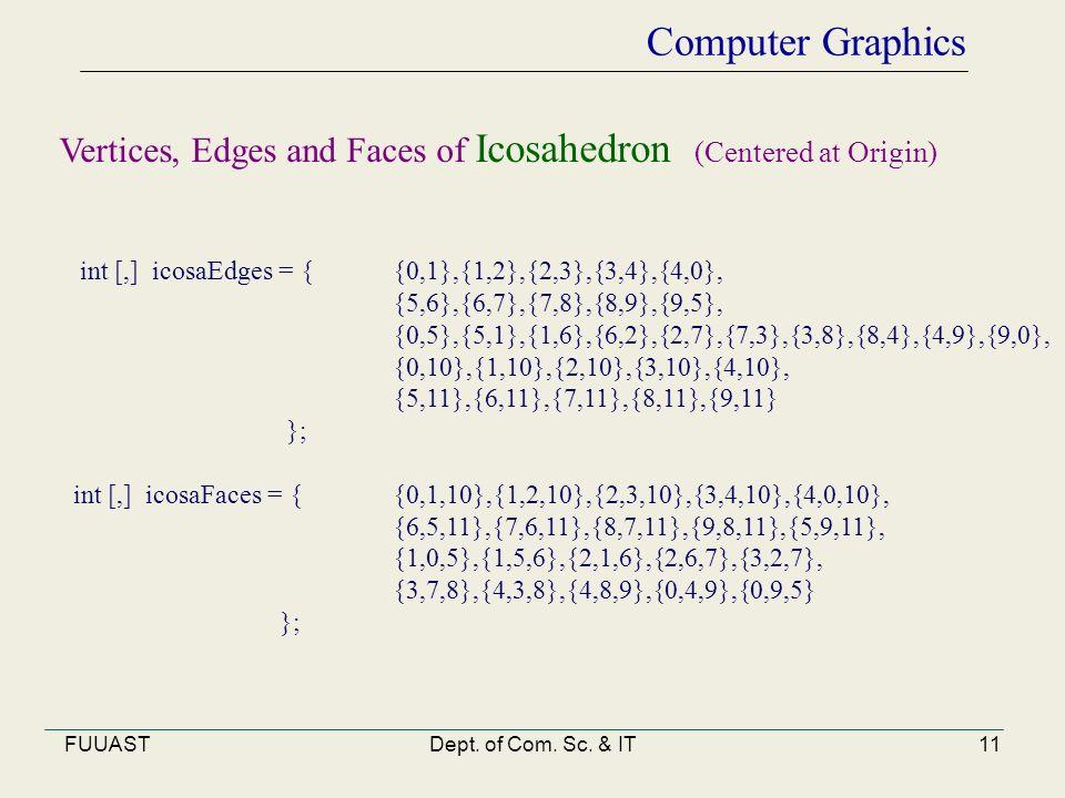 FUUASTDept. of Com. Sc. & IT11 Computer Graphics int [,] icosaEdges = { {0,1},{1,2},{2,3},{3,4},{4,0}, {5,6},{6,7},{7,8},{8,9},{9,5}, {0,5},{5,1},{1,6