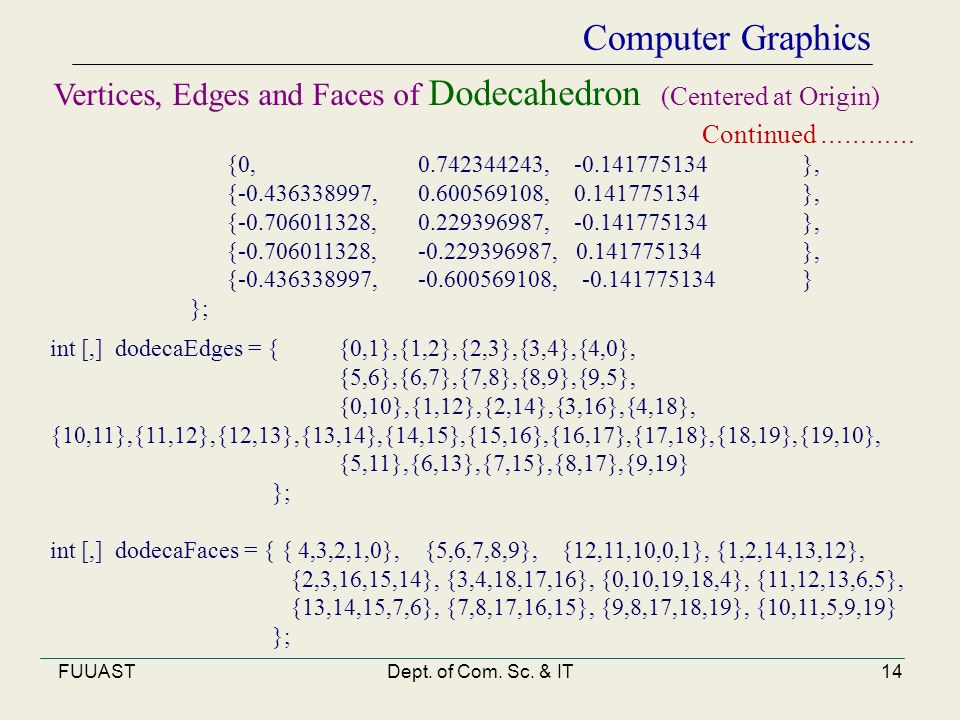 FUUASTDept. of Com. Sc. & IT14 Computer Graphics {0, 0.742344243, -0.141775134 }, {-0.436338997, 0.600569108, 0.141775134 }, {-0.706011328, 0.22939698