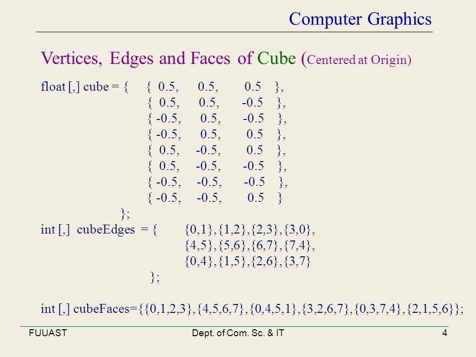 FUUASTDept. of Com. Sc. & IT4 Computer Graphics float [,] cube = { { 0.5, 0.5, 0.5 }, { 0.5, 0.5, -0.5 }, { -0.5, 0.5, -0.5 }, { -0.5, 0.5, 0.5 }, { 0