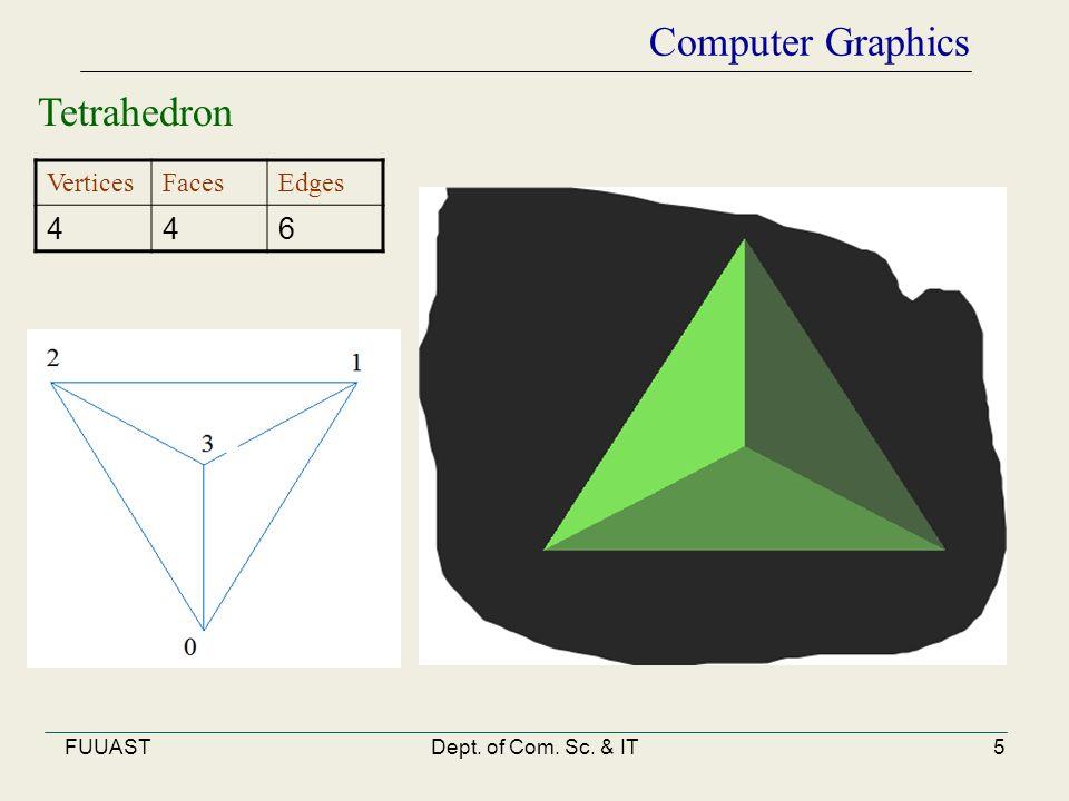 FUUASTDept. of Com. Sc. & IT5 Computer Graphics Tetrahedron VerticesFacesEdges 446
