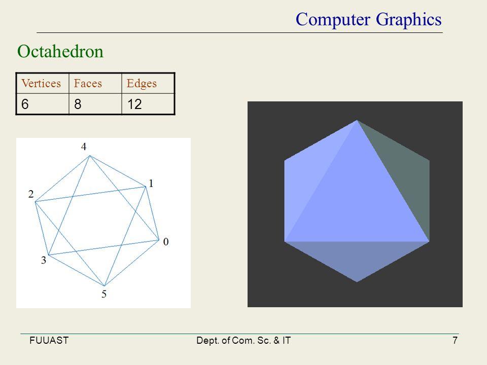 FUUASTDept. of Com. Sc. & IT7 Computer Graphics Octahedron VerticesFacesEdges 6812