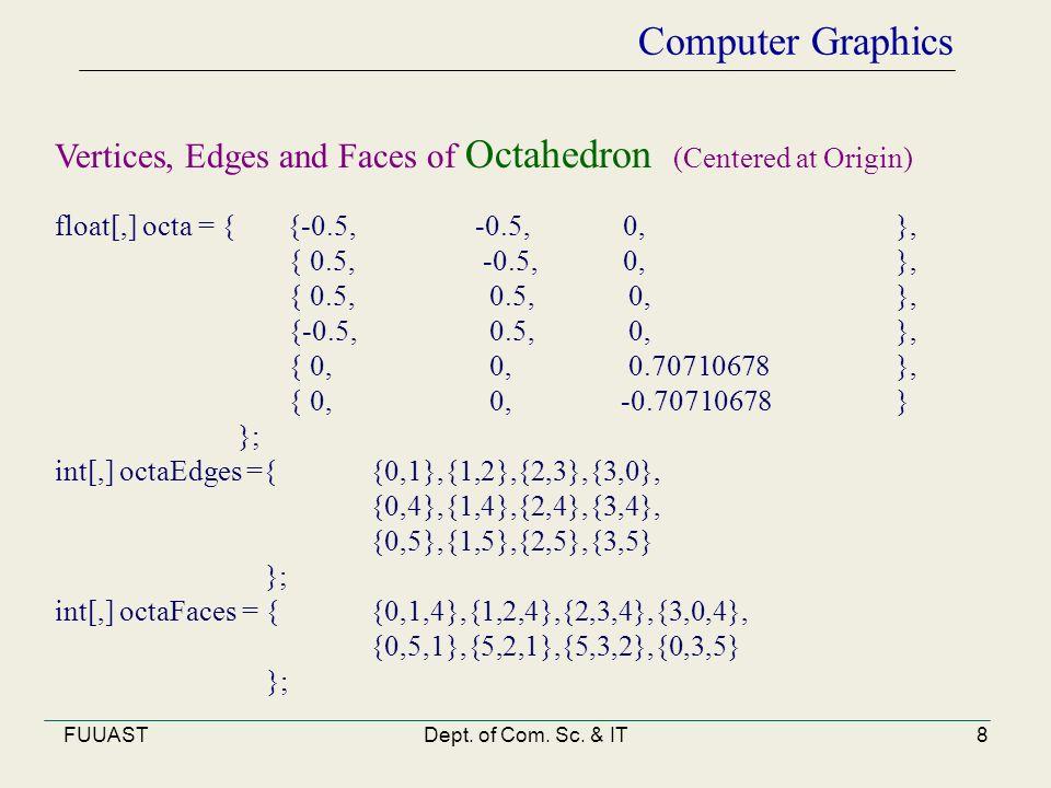 FUUASTDept. of Com. Sc. & IT8 Computer Graphics float[,] octa = { {-0.5, -0.5, 0, }, { 0.5, -0.5, 0, }, { 0.5, 0.5, 0, }, {-0.5, 0.5, 0, }, { 0, 0, 0.