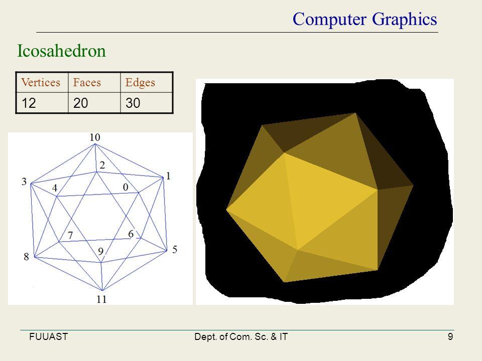 FUUASTDept. of Com. Sc. & IT9 Computer Graphics Icosahedron VerticesFacesEdges 122030