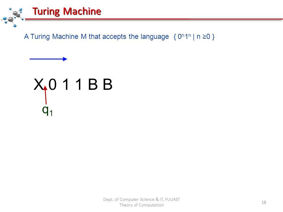 Dept. of Computer Science & IT, FUUAST Theory of Computation 18 X 0 1 1 B B q1q1 Turing Machine A Turing Machine M that accepts the language { 0 n 1 n