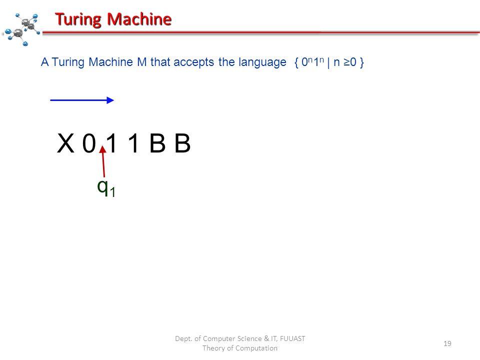 Dept. of Computer Science & IT, FUUAST Theory of Computation 19 X 0 1 1 B B q1q1 Turing Machine A Turing Machine M that accepts the language { 0 n 1 n