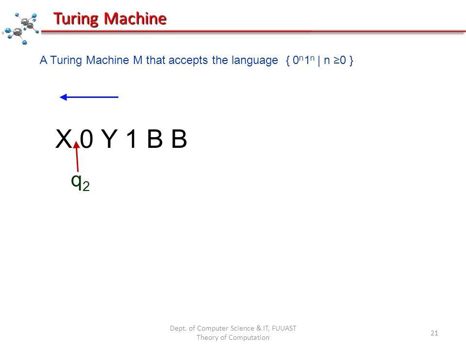 Dept. of Computer Science & IT, FUUAST Theory of Computation 21 X 0 Y 1 B B q2q2 Turing Machine A Turing Machine M that accepts the language { 0 n 1 n
