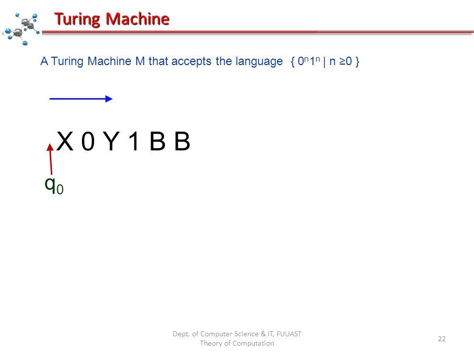Dept. of Computer Science & IT, FUUAST Theory of Computation 22 X 0 Y 1 B B q0q0 Turing Machine A Turing Machine M that accepts the language { 0 n 1 n