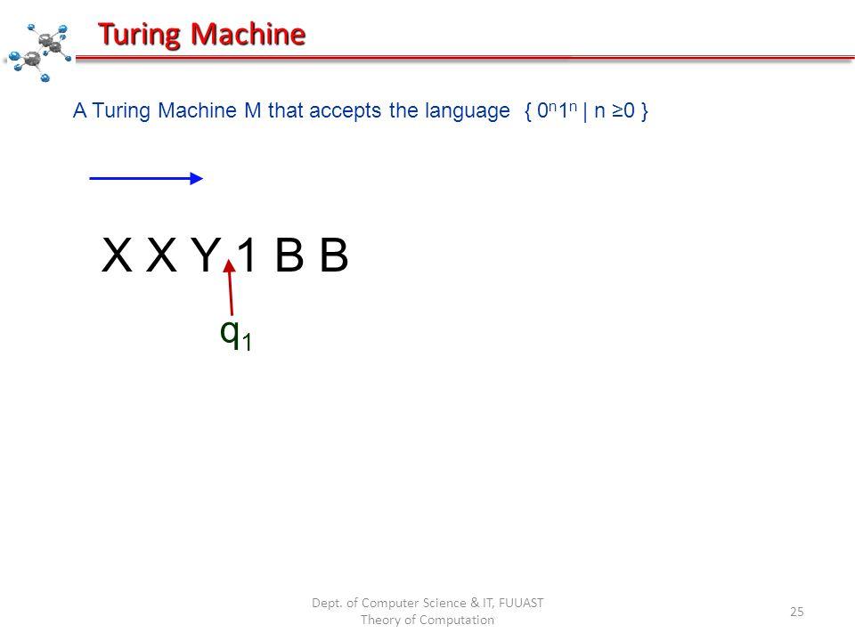 Dept. of Computer Science & IT, FUUAST Theory of Computation 25 X X Y 1 B B q1q1 Turing Machine A Turing Machine M that accepts the language { 0 n 1 n