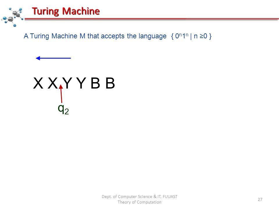 Dept. of Computer Science & IT, FUUAST Theory of Computation 27 X X Y Y B B q2q2 Turing Machine A Turing Machine M that accepts the language { 0 n 1 n