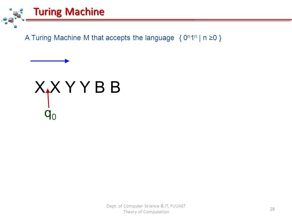 Dept. of Computer Science & IT, FUUAST Theory of Computation 28 X X Y Y B B q0q0 Turing Machine A Turing Machine M that accepts the language { 0 n 1 n