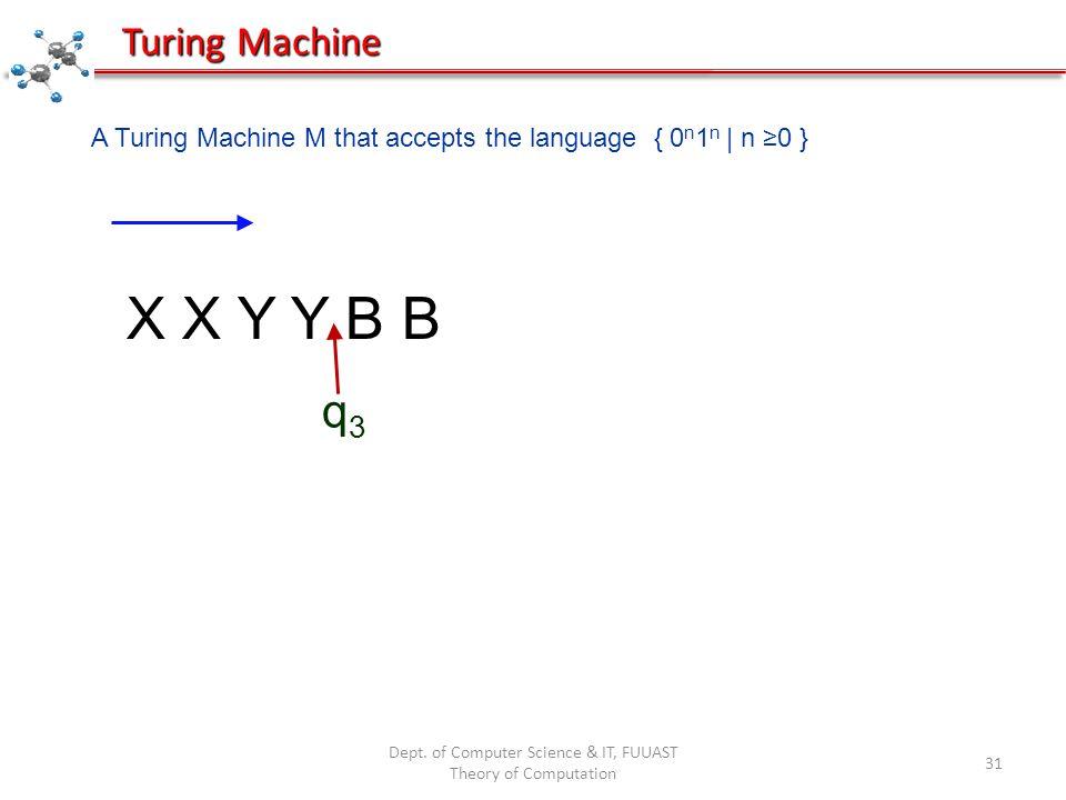 Dept. of Computer Science & IT, FUUAST Theory of Computation 31 X X Y Y B B q3q3 Turing Machine A Turing Machine M that accepts the language { 0 n 1 n