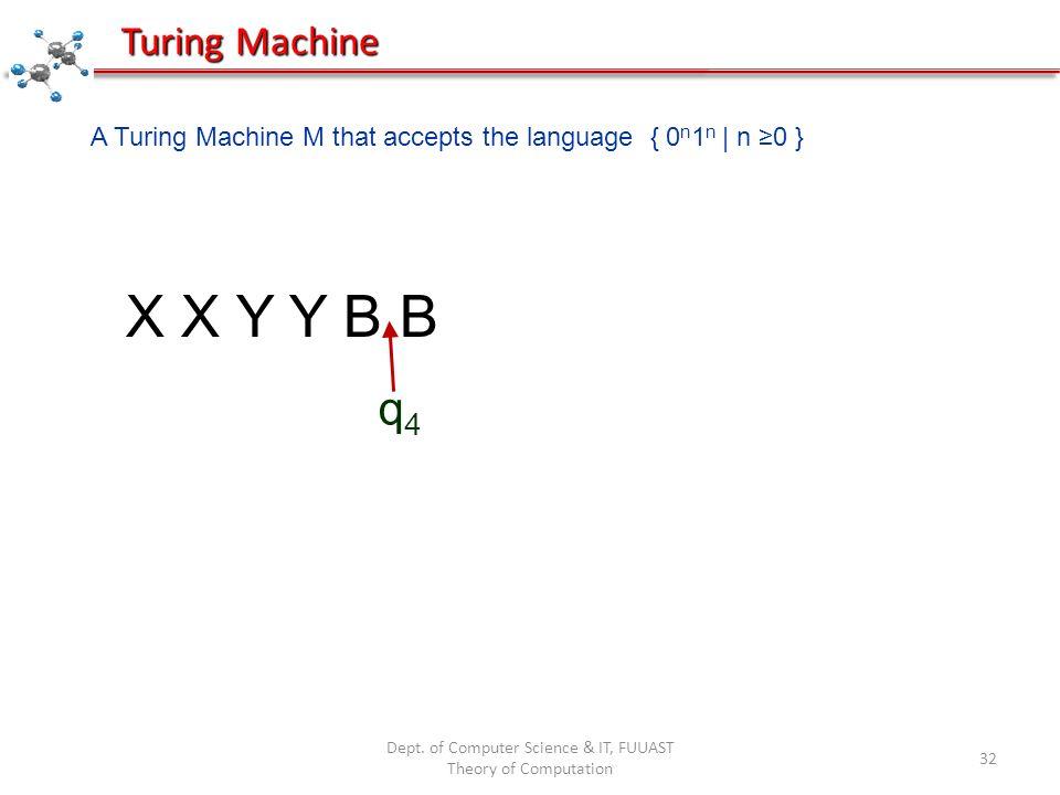 Dept. of Computer Science & IT, FUUAST Theory of Computation 32 X X Y Y B B q4q4 Turing Machine A Turing Machine M that accepts the language { 0 n 1 n