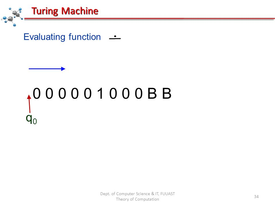 Dept. of Computer Science & IT, FUUAST Theory of Computation 34 Evaluating function 0 0 0 0 0 1 0 0 0 B B q0q0 Turing Machine