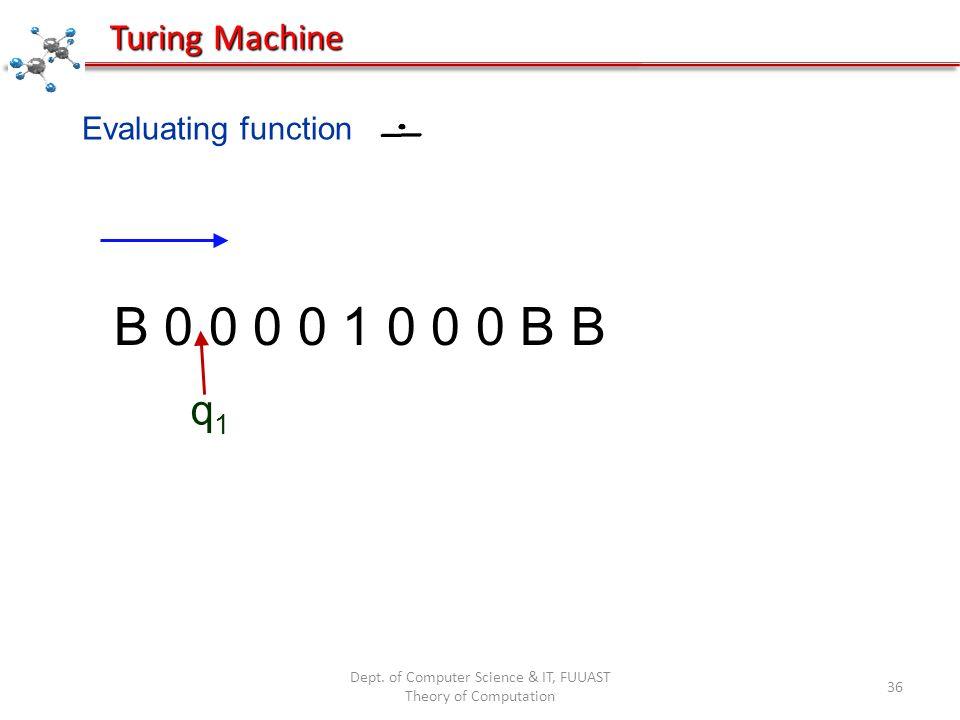 Dept. of Computer Science & IT, FUUAST Theory of Computation 36 Evaluating function B 0 0 0 0 1 0 0 0 B B q1q1 Turing Machine