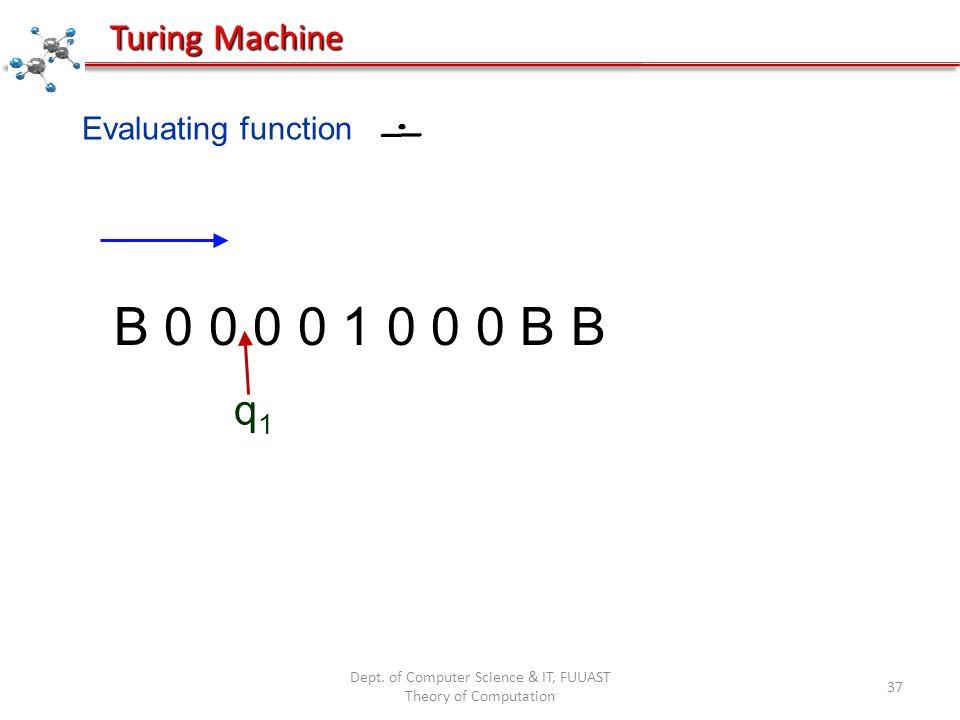 Dept. of Computer Science & IT, FUUAST Theory of Computation 37 Evaluating function B 0 0 0 0 1 0 0 0 B B q1q1 Turing Machine