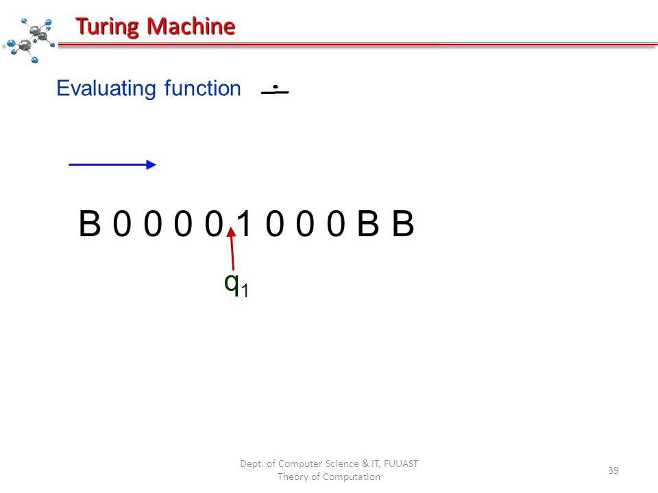 Dept. of Computer Science & IT, FUUAST Theory of Computation 39 Evaluating function B 0 0 0 0 1 0 0 0 B B q1q1 Turing Machine