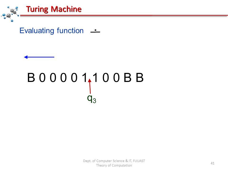 Dept. of Computer Science & IT, FUUAST Theory of Computation 41 Evaluating function B 0 0 0 0 1 1 0 0 B B q3q3 Turing Machine