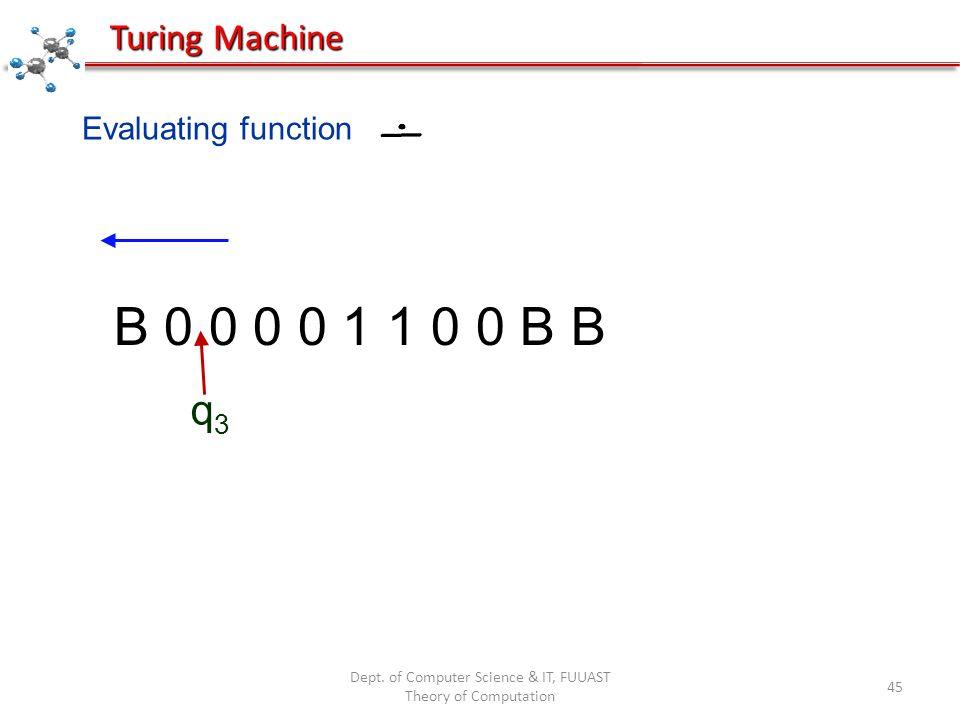 Dept. of Computer Science & IT, FUUAST Theory of Computation 45 Evaluating function B 0 0 0 0 1 1 0 0 B B q3q3 Turing Machine