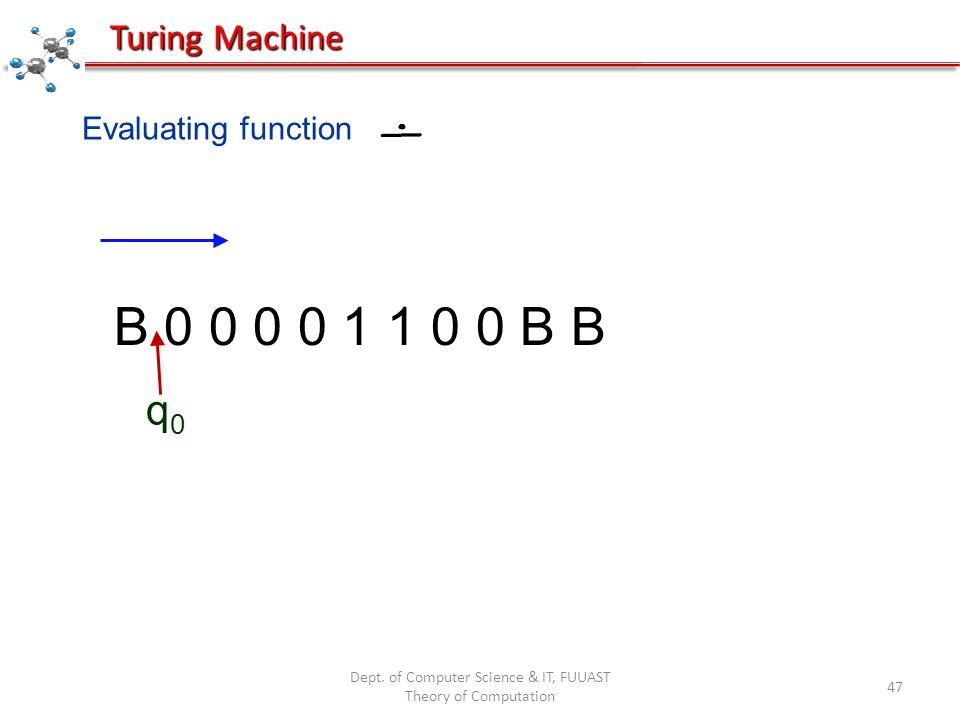 Dept. of Computer Science & IT, FUUAST Theory of Computation 47 Evaluating function B 0 0 0 0 1 1 0 0 B B q0q0 Turing Machine