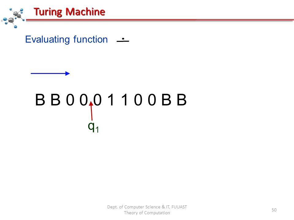 Dept. of Computer Science & IT, FUUAST Theory of Computation 50 Evaluating function B B 0 0 0 1 1 0 0 B B q1q1 Turing Machine