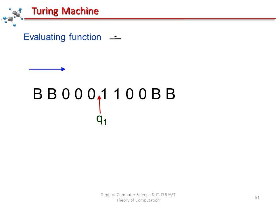 Dept. of Computer Science & IT, FUUAST Theory of Computation 51 Evaluating function B B 0 0 0 1 1 0 0 B B q1q1 Turing Machine