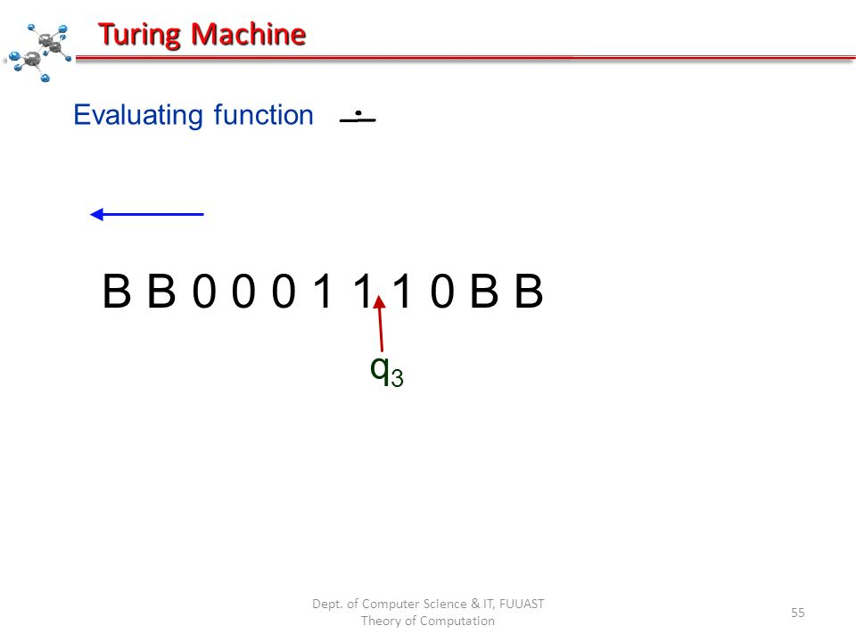 Dept. of Computer Science & IT, FUUAST Theory of Computation 55 Evaluating function B B 0 0 0 1 1 1 0 B B q3q3 Turing Machine