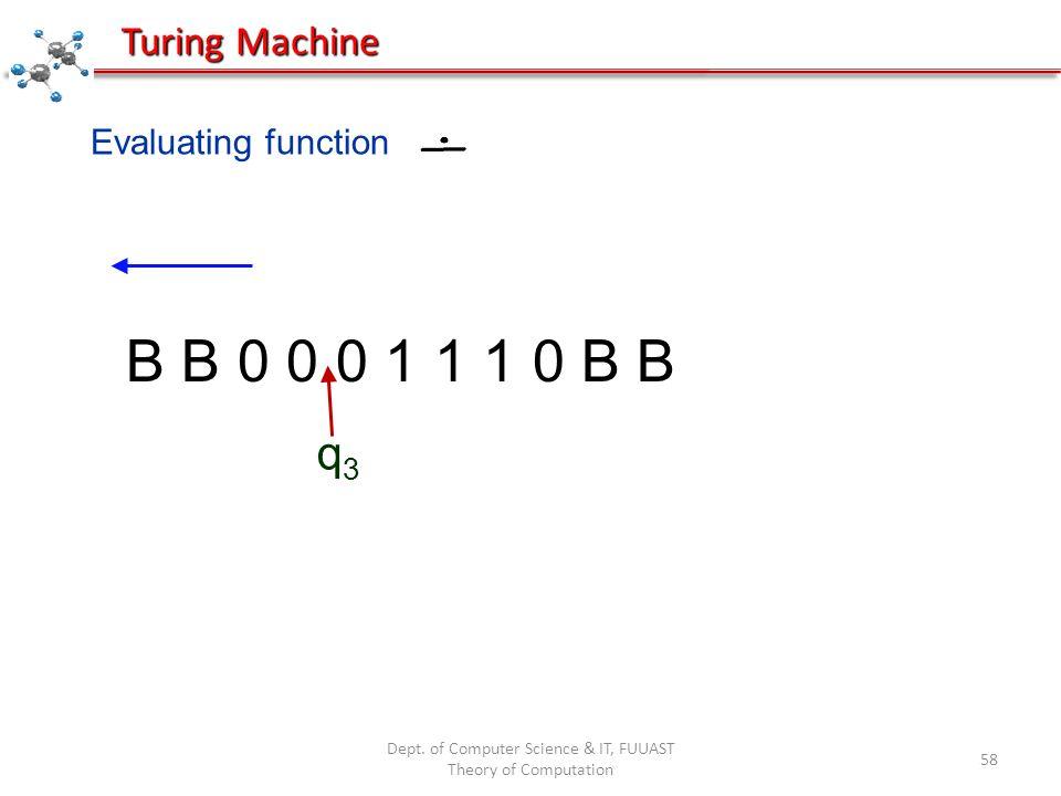 Dept. of Computer Science & IT, FUUAST Theory of Computation 58 Evaluating function B B 0 0 0 1 1 1 0 B B q3q3 Turing Machine