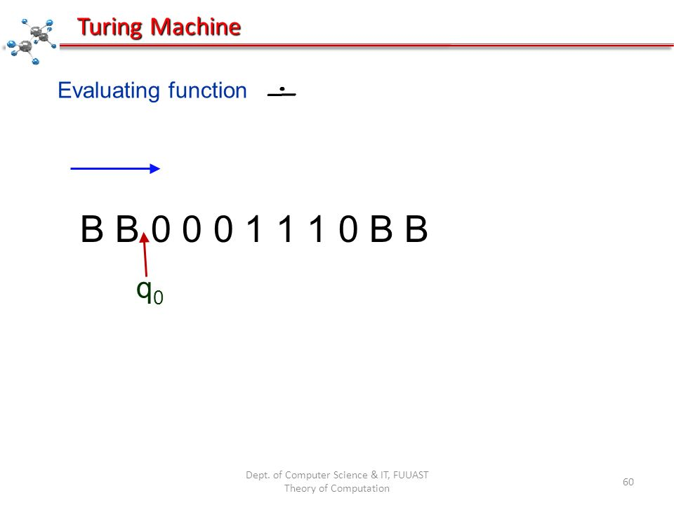 Dept. of Computer Science & IT, FUUAST Theory of Computation 60 Evaluating function B B 0 0 0 1 1 1 0 B B q0q0 Turing Machine