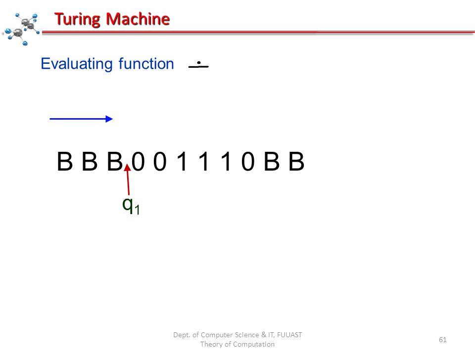 Dept. of Computer Science & IT, FUUAST Theory of Computation 61 Evaluating function B B B 0 0 1 1 1 0 B B q1q1 Turing Machine