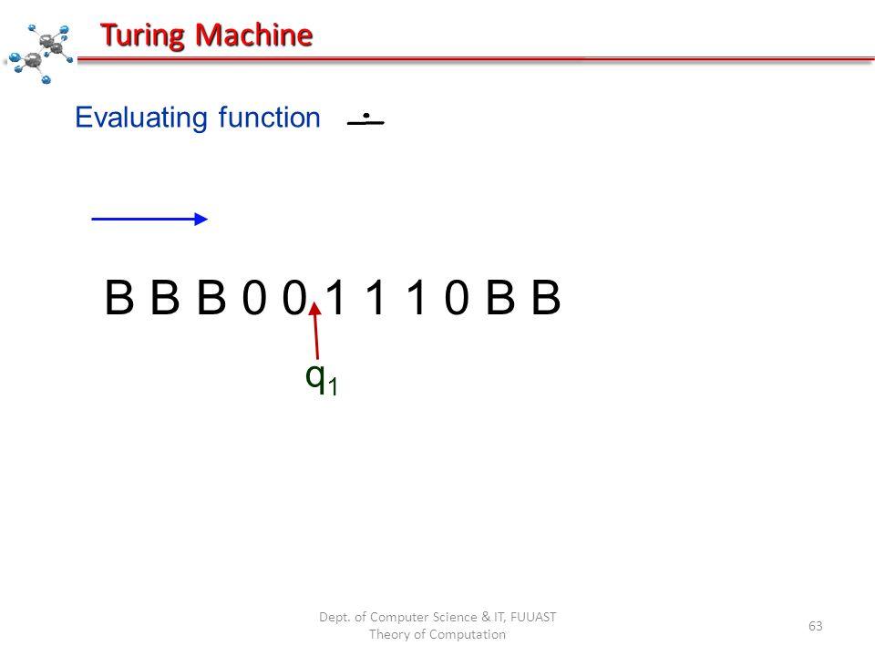 Dept. of Computer Science & IT, FUUAST Theory of Computation 63 Evaluating function B B B 0 0 1 1 1 0 B B q1q1 Turing Machine