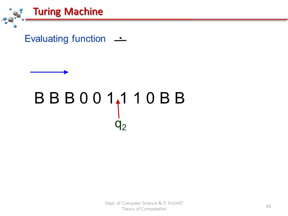 Dept. of Computer Science & IT, FUUAST Theory of Computation 64 Evaluating function B B B 0 0 1 1 1 0 B B q2q2 Turing Machine