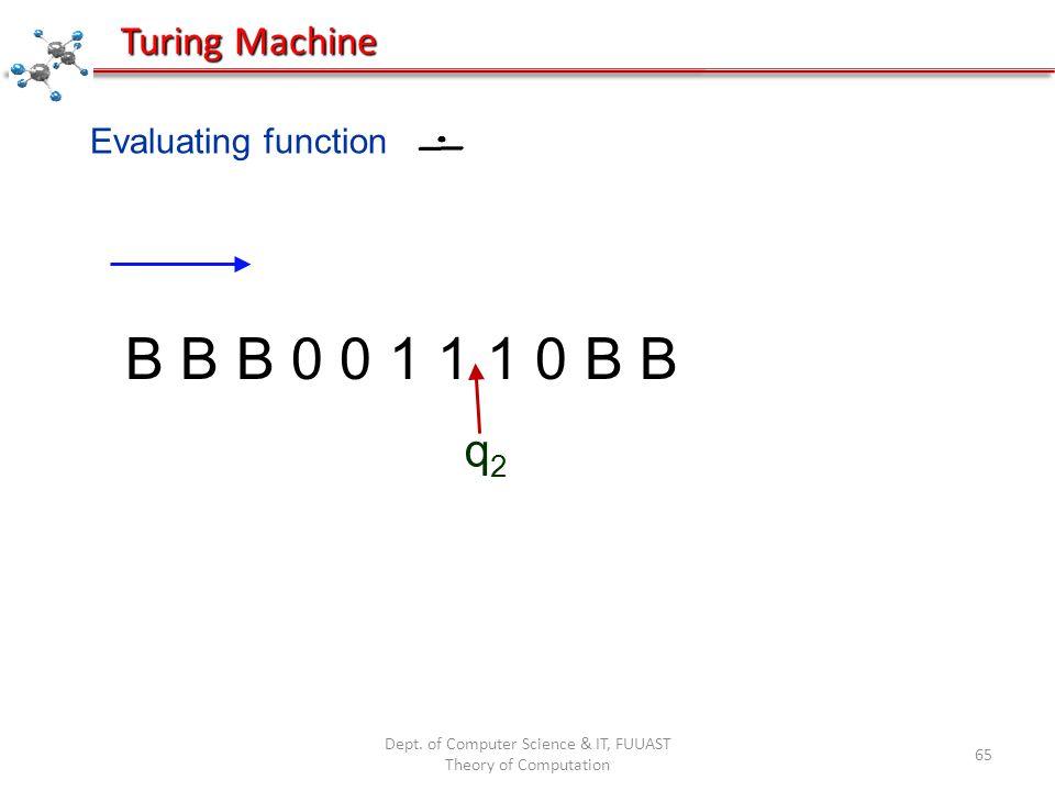 Dept. of Computer Science & IT, FUUAST Theory of Computation 65 Evaluating function B B B 0 0 1 1 1 0 B B q2q2 Turing Machine