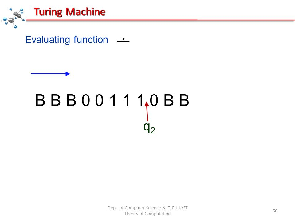 Dept. of Computer Science & IT, FUUAST Theory of Computation 66 Evaluating function B B B 0 0 1 1 1 0 B B q2q2 Turing Machine