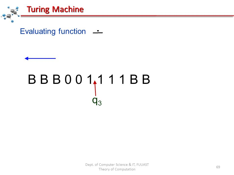 Dept. of Computer Science & IT, FUUAST Theory of Computation 69 Evaluating function B B B 0 0 1 1 1 1 B B q3q3 Turing Machine