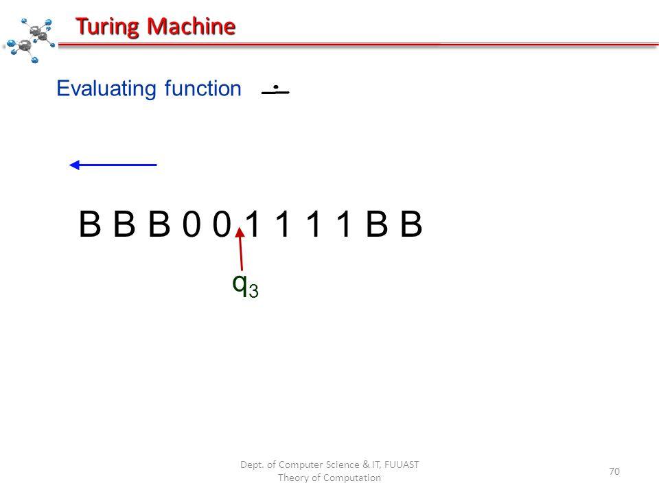 Dept. of Computer Science & IT, FUUAST Theory of Computation 70 Evaluating function B B B 0 0 1 1 1 1 B B q3q3 Turing Machine