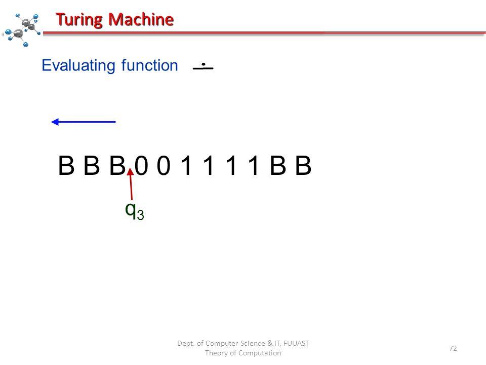 Dept. of Computer Science & IT, FUUAST Theory of Computation 72 Evaluating function B B B 0 0 1 1 1 1 B B q3q3 Turing Machine
